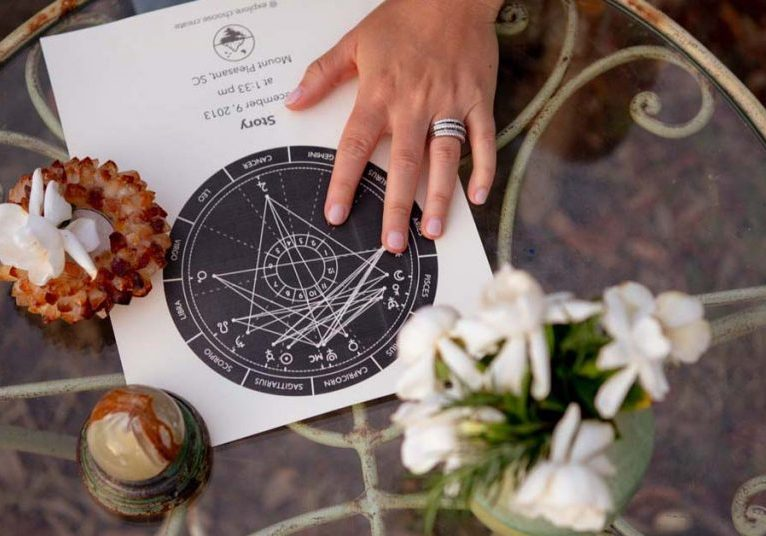 Astrology party in Charleston SC on vacation